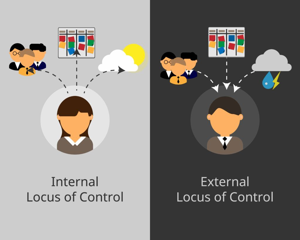 Internal Locus of Control – How to build and make the most of it